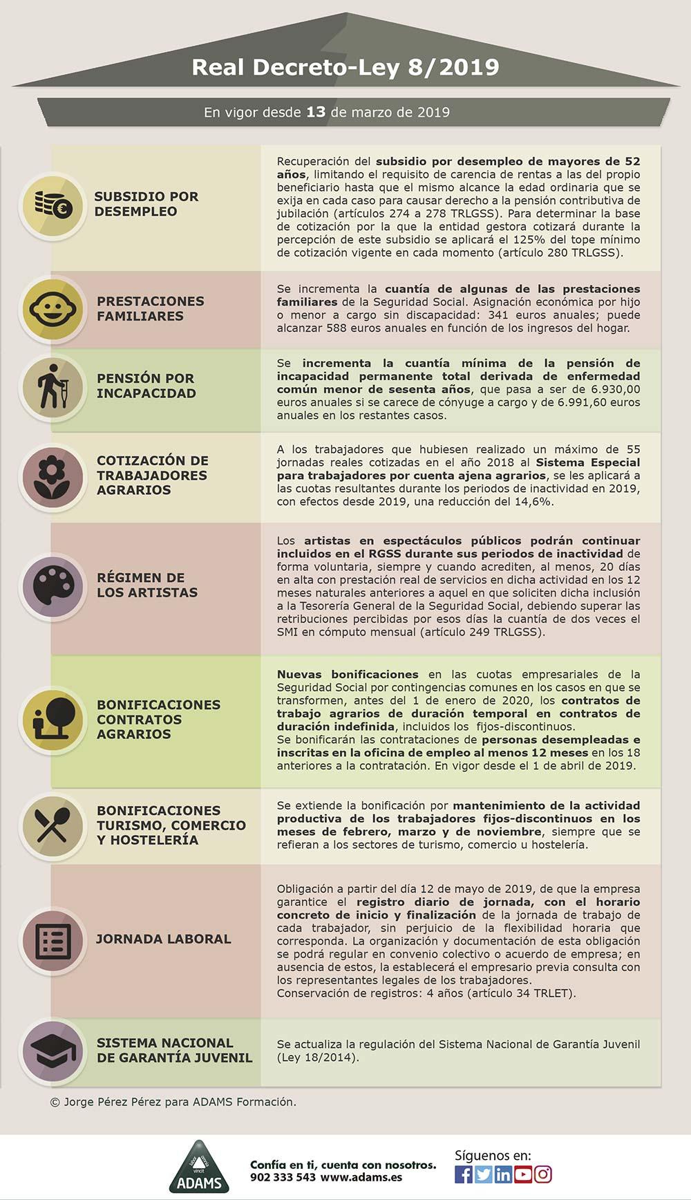 Real Decreto 8/2019