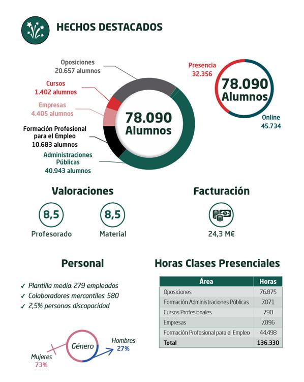 Datos 2017 ADAMS