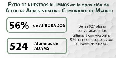AuxiliarCAM